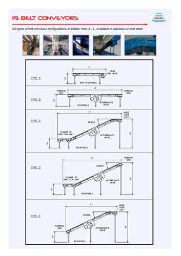 Conveyor Belt Configurations Download