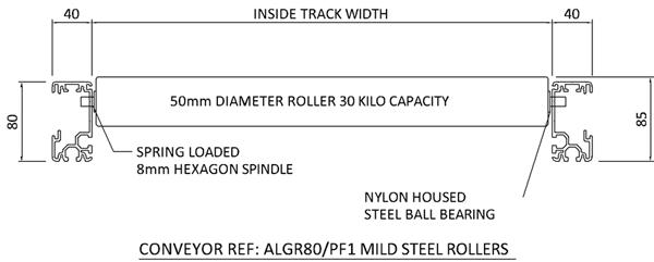 Aluminium Gravity Roller Conveyor – AL GR PFI Technical Drawing