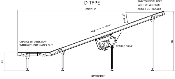 Aluminium Belt Conveyor – D Type Technical Drawing