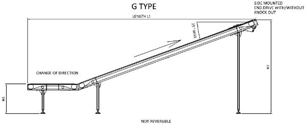 Aluminium Belt Conveyor – G Type Technical Drawing