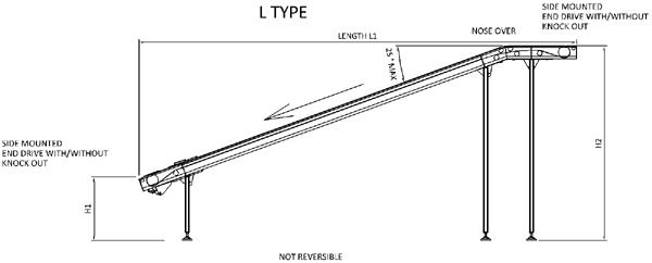 Aluminium Belt Conveyor – L Type Technical Drawing