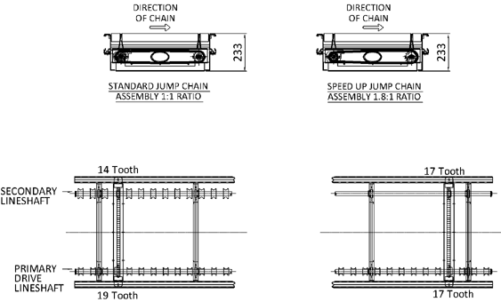 Aluminium Lineshaft Powered Roller Conveyor – Jump Chain Assembly Technical Drawing