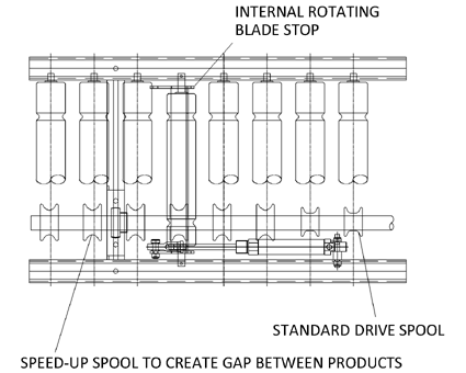 Aluminium Lineshaft Powered Roller Conveyor – Rotating Blade Stop Technical Drawing