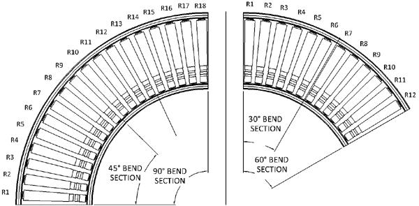 Aluminium 24V Motorised Roller Conveyor 'O' Ring – Bend Technical Drawing