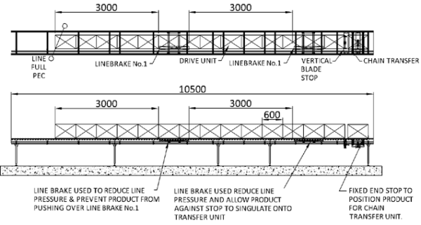 Aluminium Lineshaft Powered Roller Conveyor – Stop and Line Brake Applications Technical Drawing