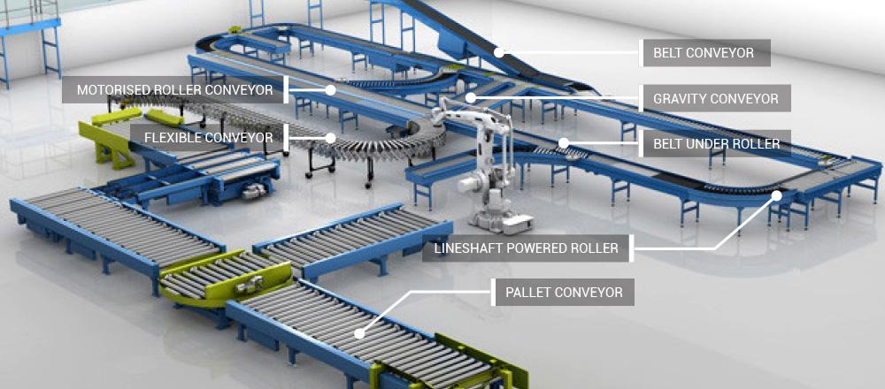 Functionality Conveyor Units