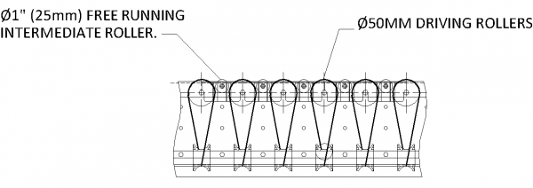 Painted Steel Powered Roller Lineshaft Conveyor – Overview Technical Drawing