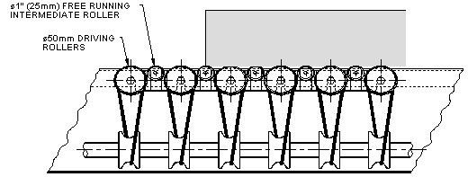 tech_data_lineshaft_rollers_cross_sect_9f79a305_1
