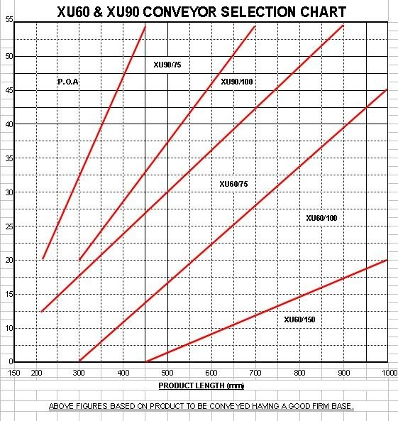 tech_data_linshaft_seelction_chart_a75cee0c_1