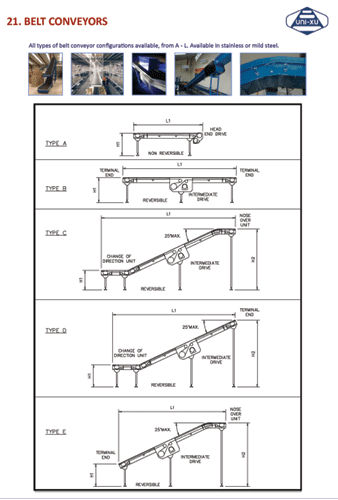 Belt Conveyor Configurations Download