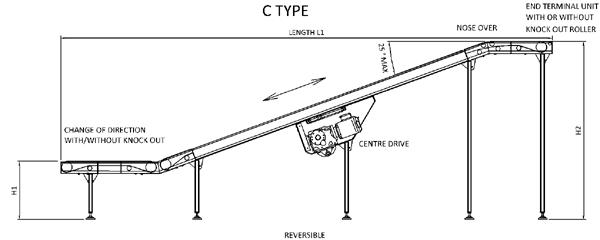 Aluminium Belt Conveyor – C Type Technical Drawing