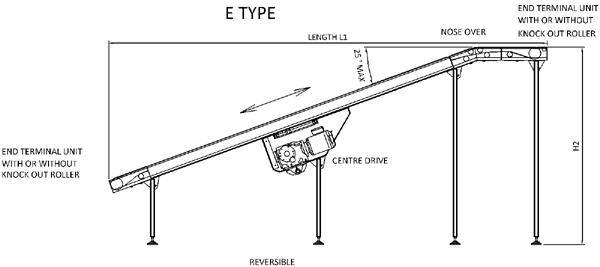 Aluminium Belt Conveyor – E Type Technical Drawing