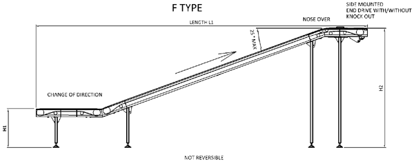 Aluminium Belt Conveyor – F Type Technical Drawing
