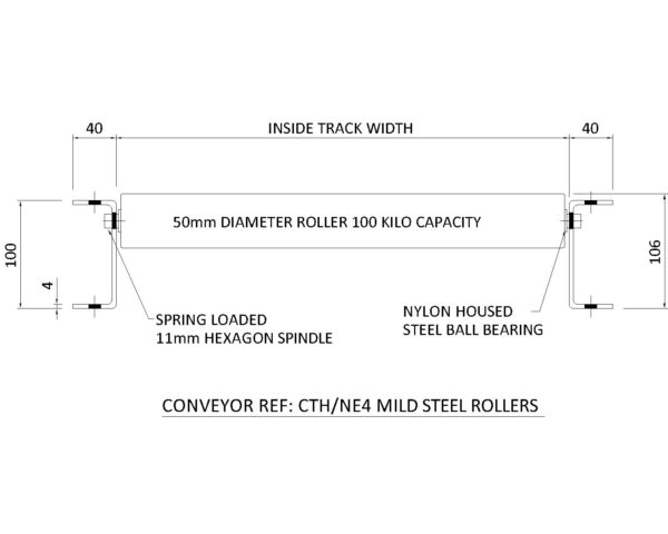 Painted Steel Gravity Roller Conveyor – CTH NE4 Technical Drawing