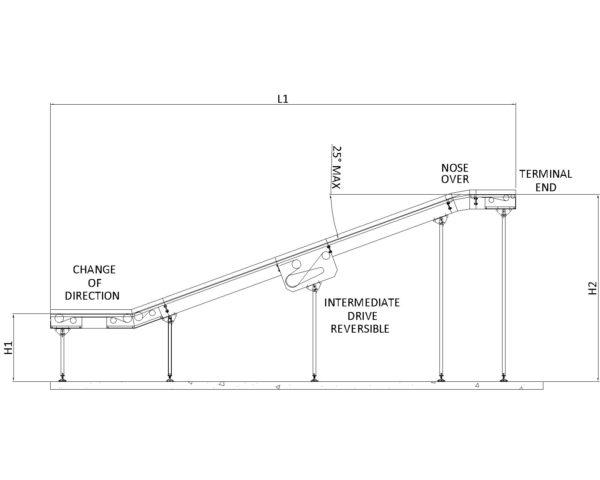 Painted Steel Belt Conveyor – C Type Technical Drawing