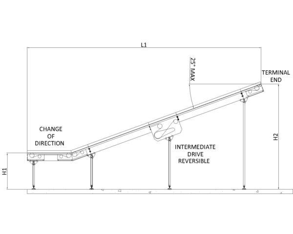 Painted Steel Belt Conveyor – D Type Technical Drawing
