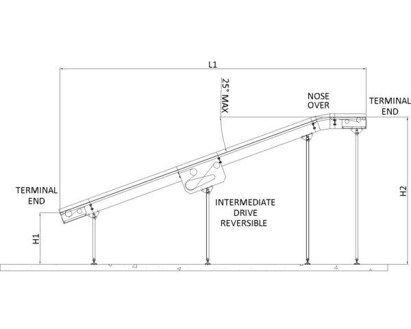 Painted Steel Belt Conveyor – E Type Technical Drawing