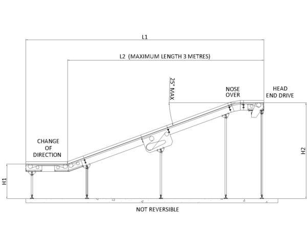 Painted Steel Belt Conveyor – F Type Technical Drawing