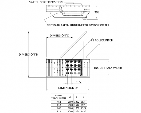 Painted Steel Belt Under Roller – Switch Sorter Technical Drawing